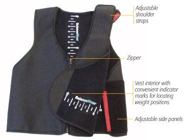 BalanceWear vest.png