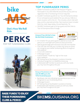 2017 Bike MS: Dat's How We Roll - Fundraising Clubs