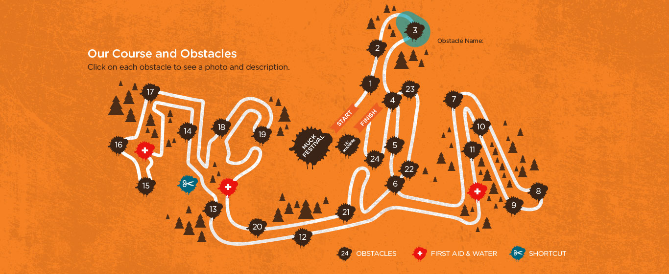 MuckFest Obstacles