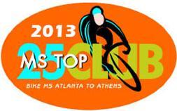 GAA 2013 Top 25 Club